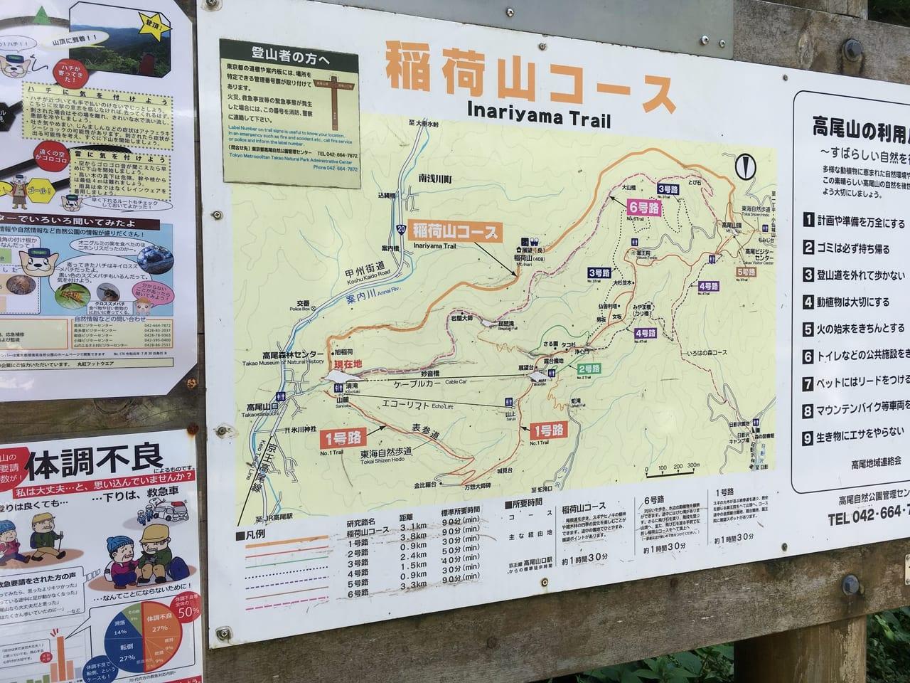/初心者には厳しい稲荷山コースの案内図