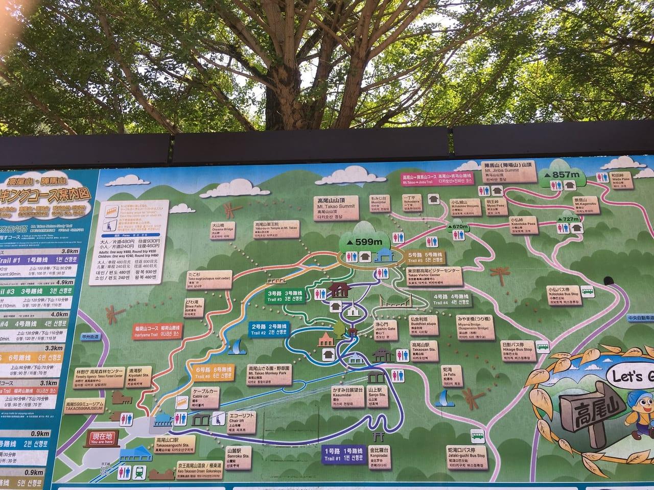 /高尾山の案内図