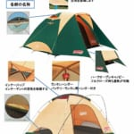 タフドーム/3025 紹介