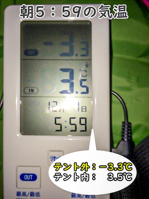 結露が発生した日の外気温とテント内気温