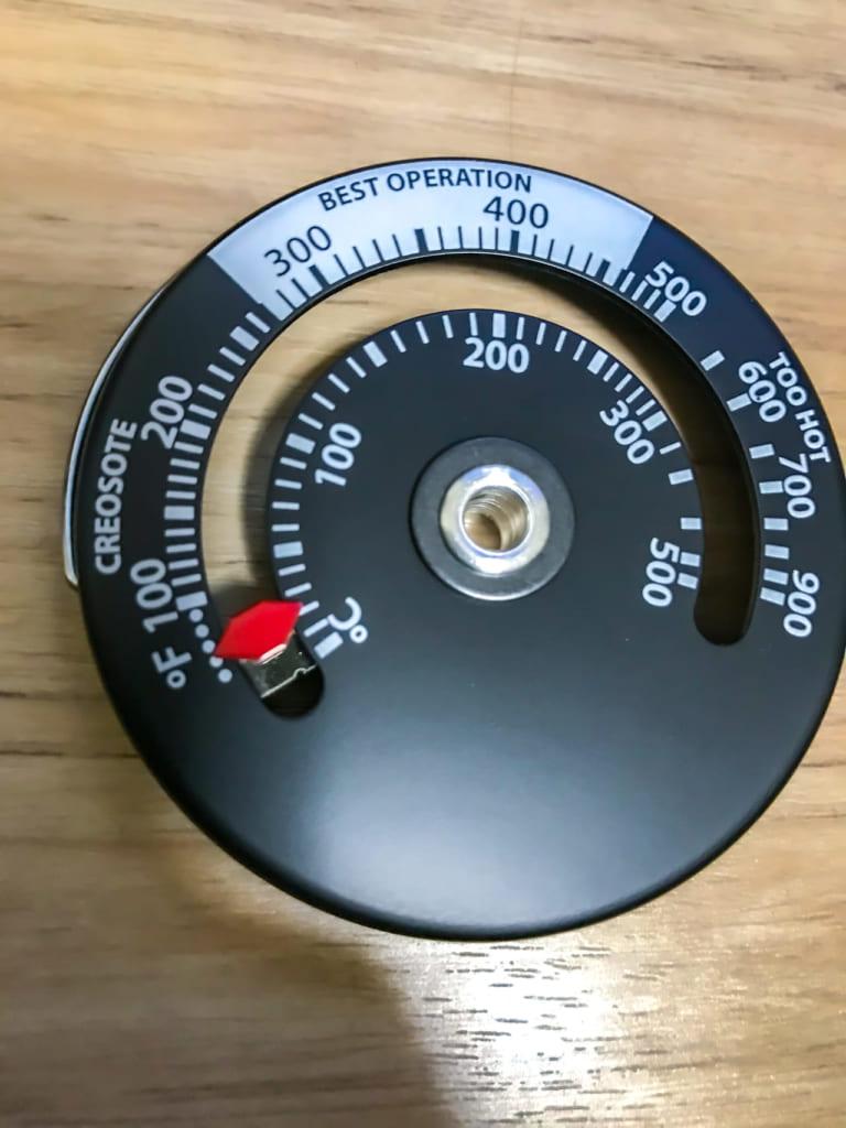 Aonbysエコファンの温度計-768x1024