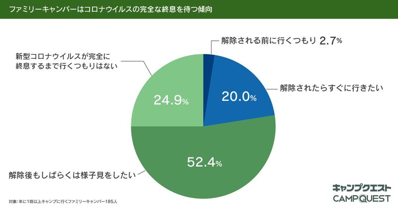 グラフ2_20200423