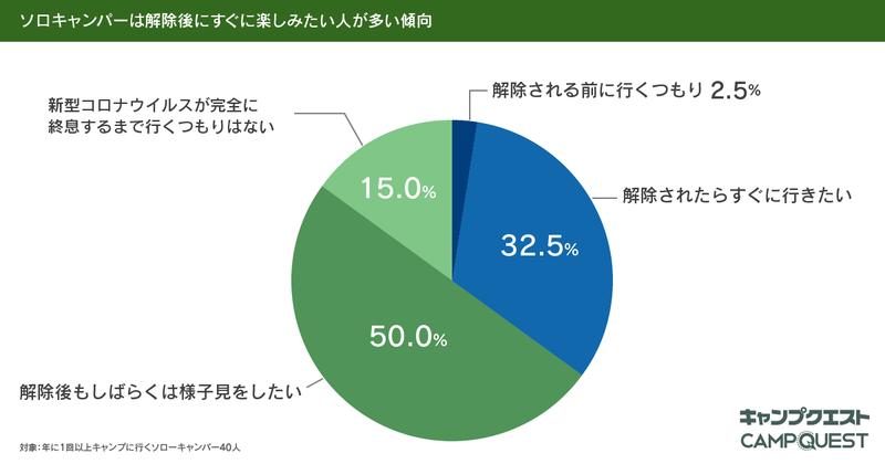グラフ3_20200423