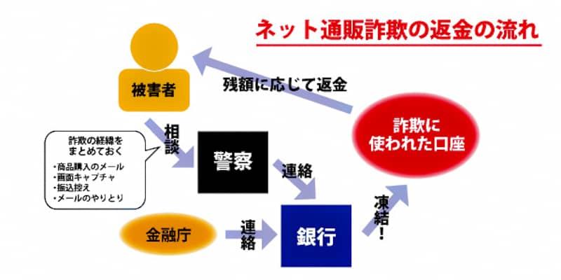 netsagi01-2