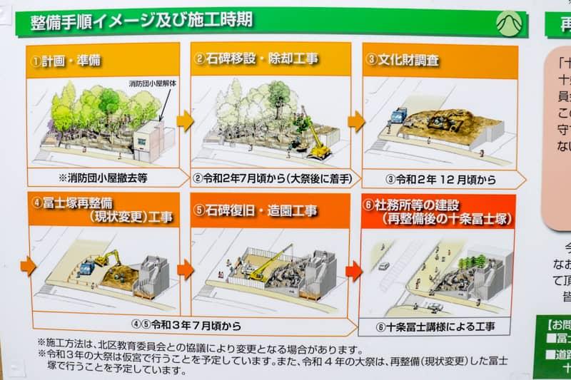 十条富士の改築予定