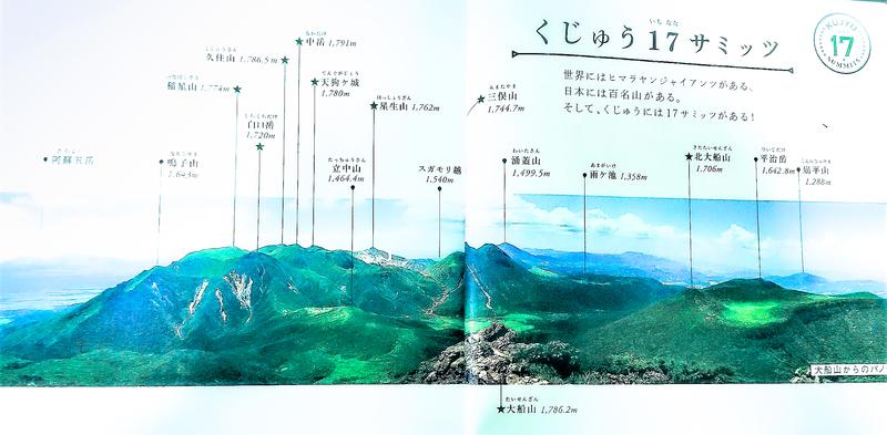 くじゅう連山全体図-1