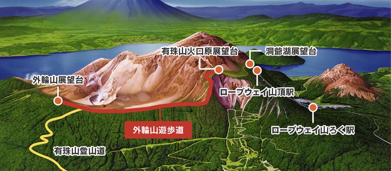 trekking_course02
