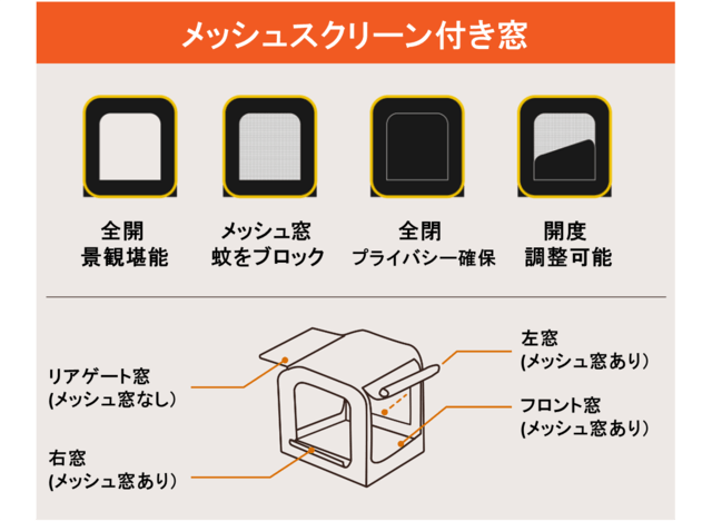 車連結型ポップアップテント「CARSULE」-1