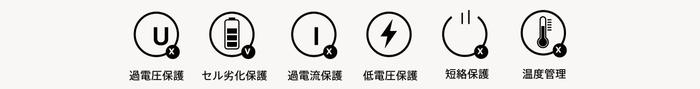 Power-ArQの特徴
