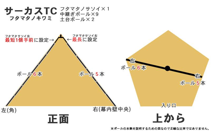 サーカスTCとフタマタノサソイの設営説明図面
