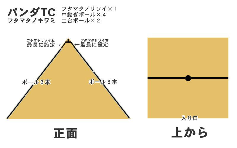 パンダTCとフタマタノサソイの設営説明図面
