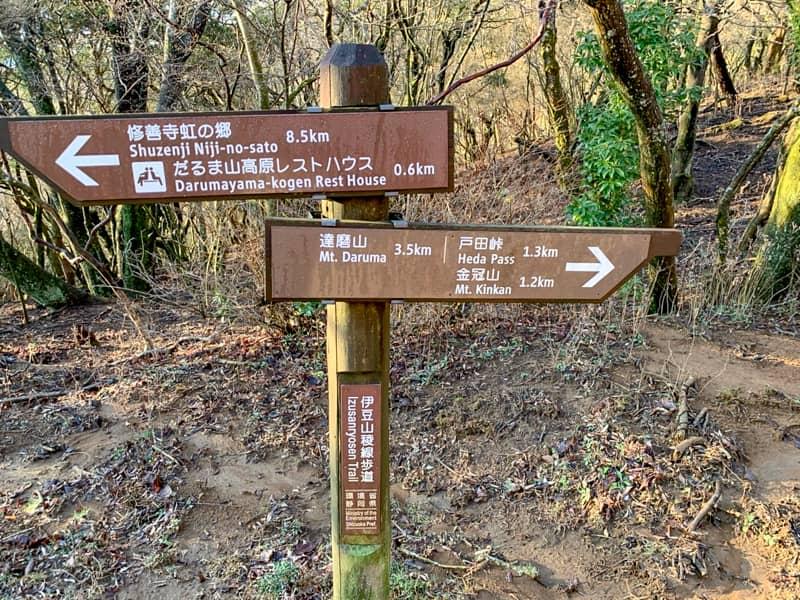 「金冠山」登山コース