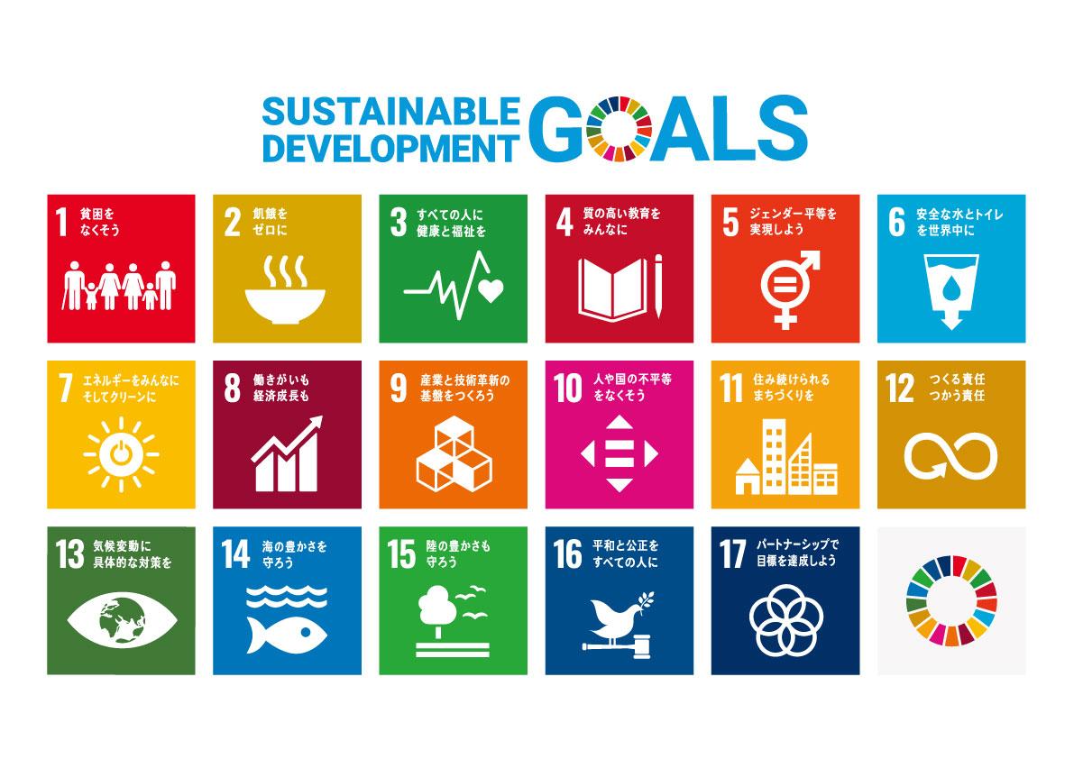SDGs-17のグローバル目標
