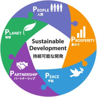 国連広報局~SDGsのもうひとつの捉え方-5つのP