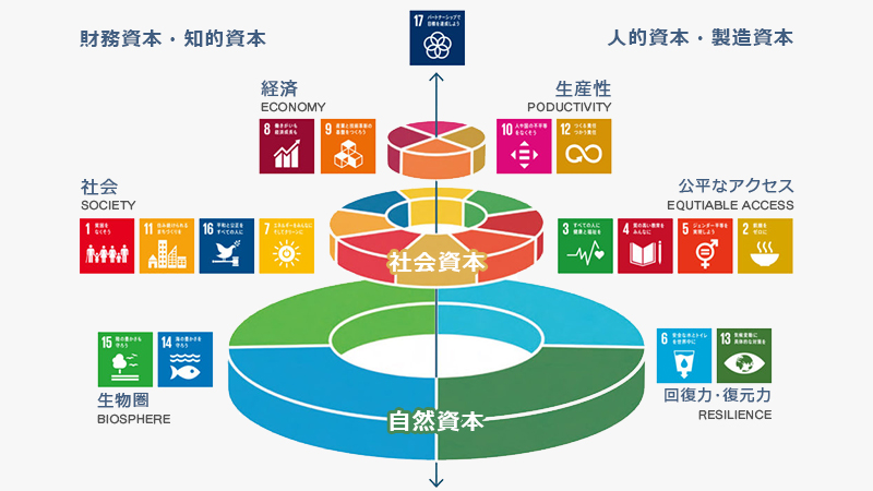 チャウス SDGsウェディングケーキモデル