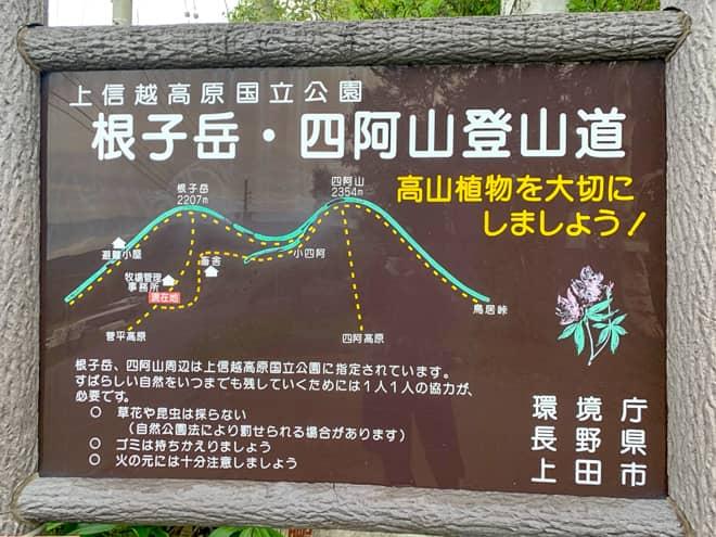 「根子岳」登山コース