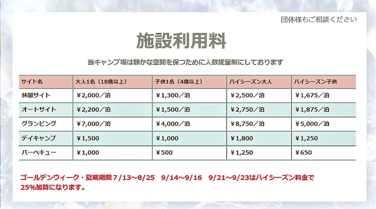 /KARUIZAWA-CAMP-GOLD利用料金